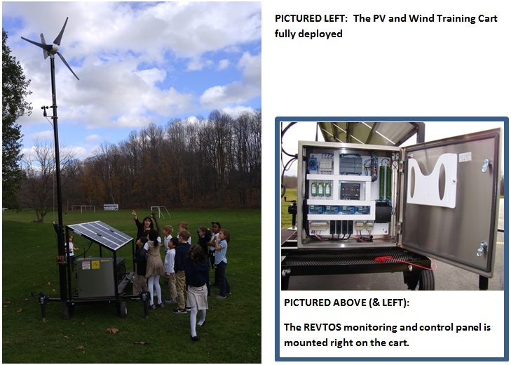 Using the REVTOS Renewable Energy Training System in STEM Classes
