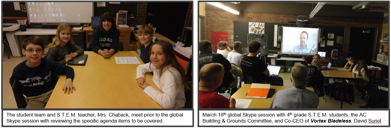 Gr4_Skype with Committee