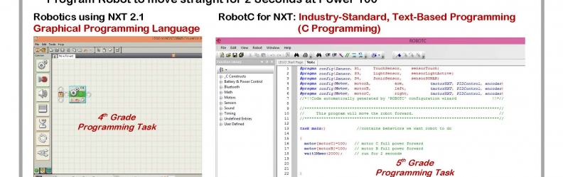 Programming in RobotC – Starting in the Elementary Grades